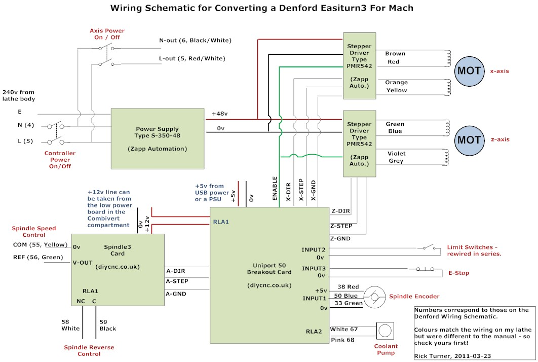 denford software  machines  view topic  easiturn conversion to, schematic